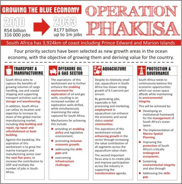 Operation Phakisa 3